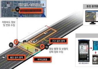 여수시, '시민중심의 안전한 스마트 교통도시 조성' 박차